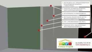 Звукоизоляция помещений  Эффективность 95%.(Создание изолированной «комнаты в комнате» с развязкой всех поверхностей по звуку путем применения мягких..., 2013-05-22T19:30:37.000Z)