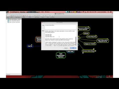 Video Syndication Process presented in a Mind Map
