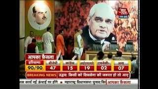 BJP will call if it needs support: Shiv Sena chief Uddhav Thackeray