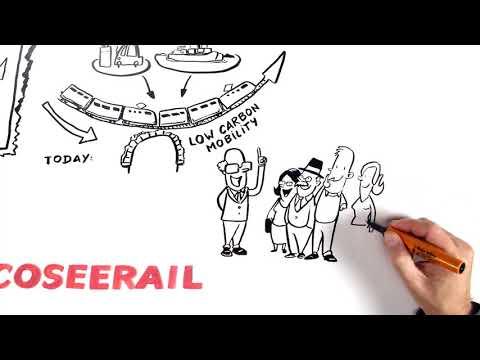 initCOSEERAIL - a DSPF project