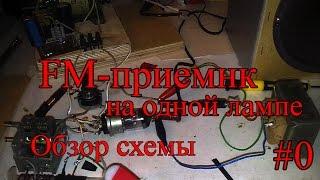 FM-приемник на одной лампе (сверхрегенератор) - обзор схемы и устройства #0