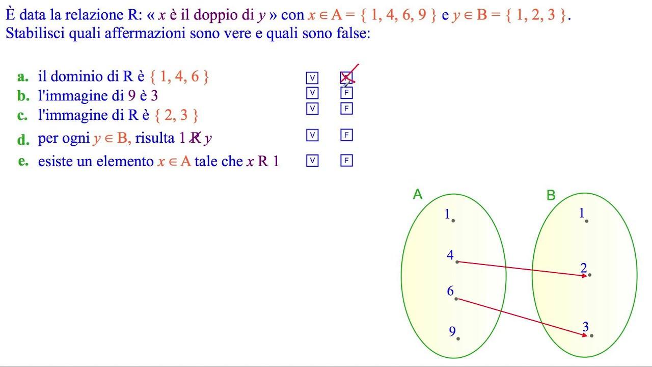 �9ᢹ�9f�x�r[��x��_ÈdatalarelazioneR:«xèildoppiodiy»conx∈A={1,4,6,9}ey