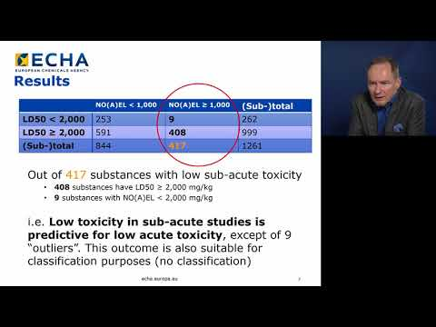 3R Approach To Acute Oral Toxicity