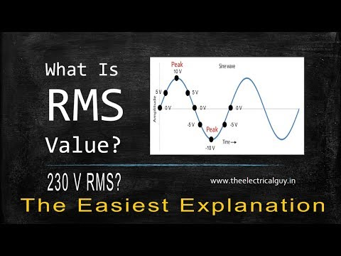 What Is RMS Value | Easiest Explanation | TheElectricalGuy