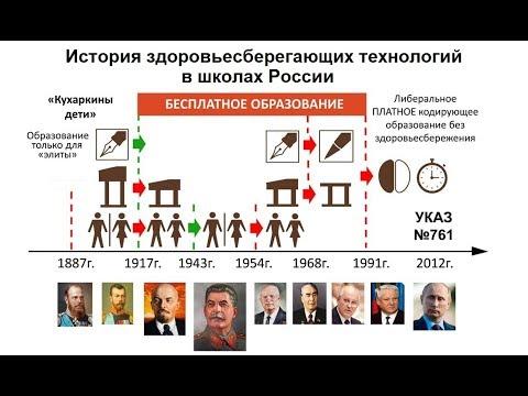 ИСТОРИЯ здоровьесберегающих технологий в России