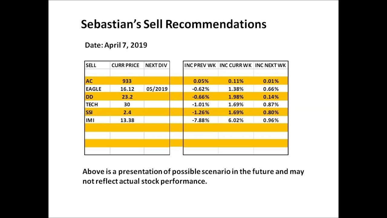 Sebastian's Stock Trading Recommendations 20190407