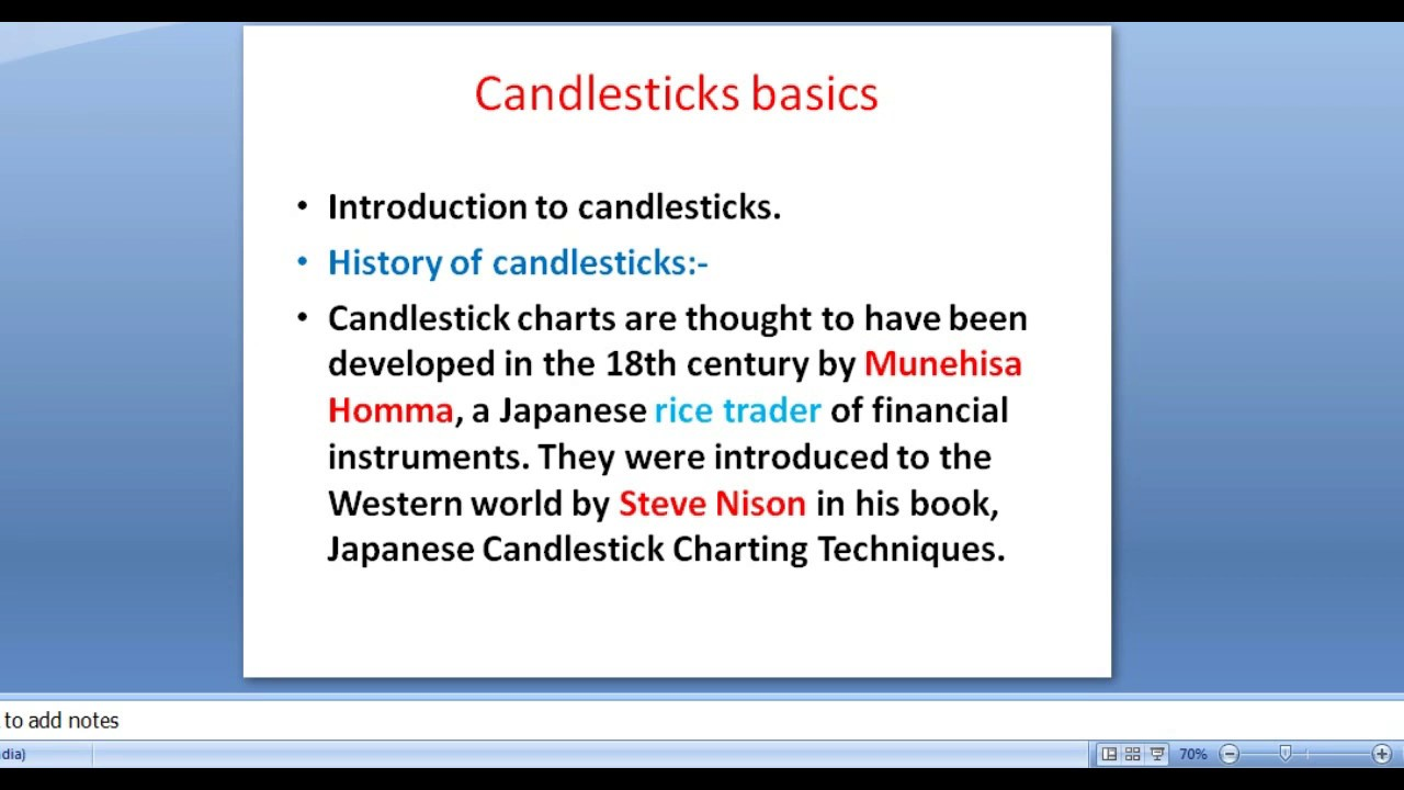 Youtube premium also introduction of candlesticks rh
