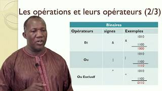 Cours Java2