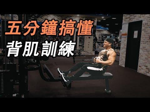 5分鐘搞懂背肌訓練 運用科學 高頻率訓練菜單 Pull Day #2