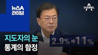 [화나요 뉴스]지도자의 눈…통계의 함정 | 뉴스A 라이…