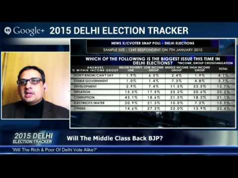 On #IndiaHangout 2015 Delhi Election Tracker In Association With C Voter Streamed live on Jan 12, 20