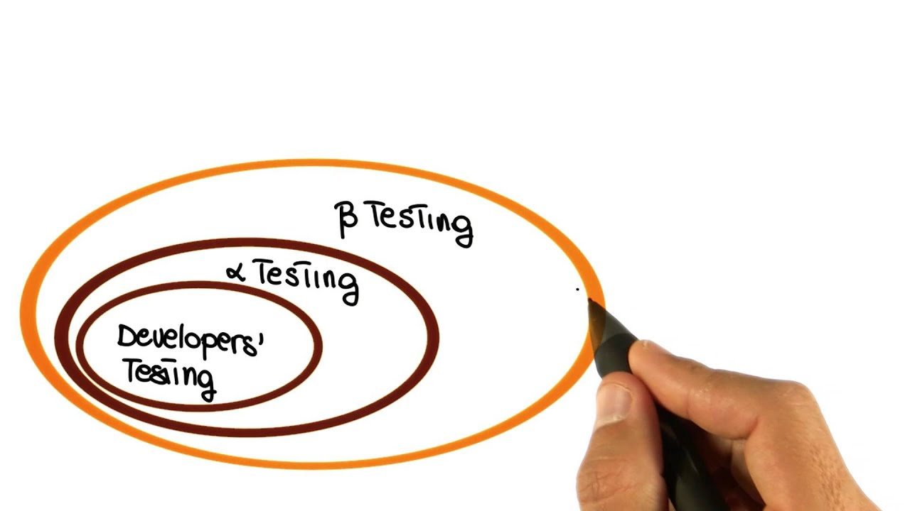 alpha and beta testing Learn software testing in a simple and in a easy way please subscribe our channel.