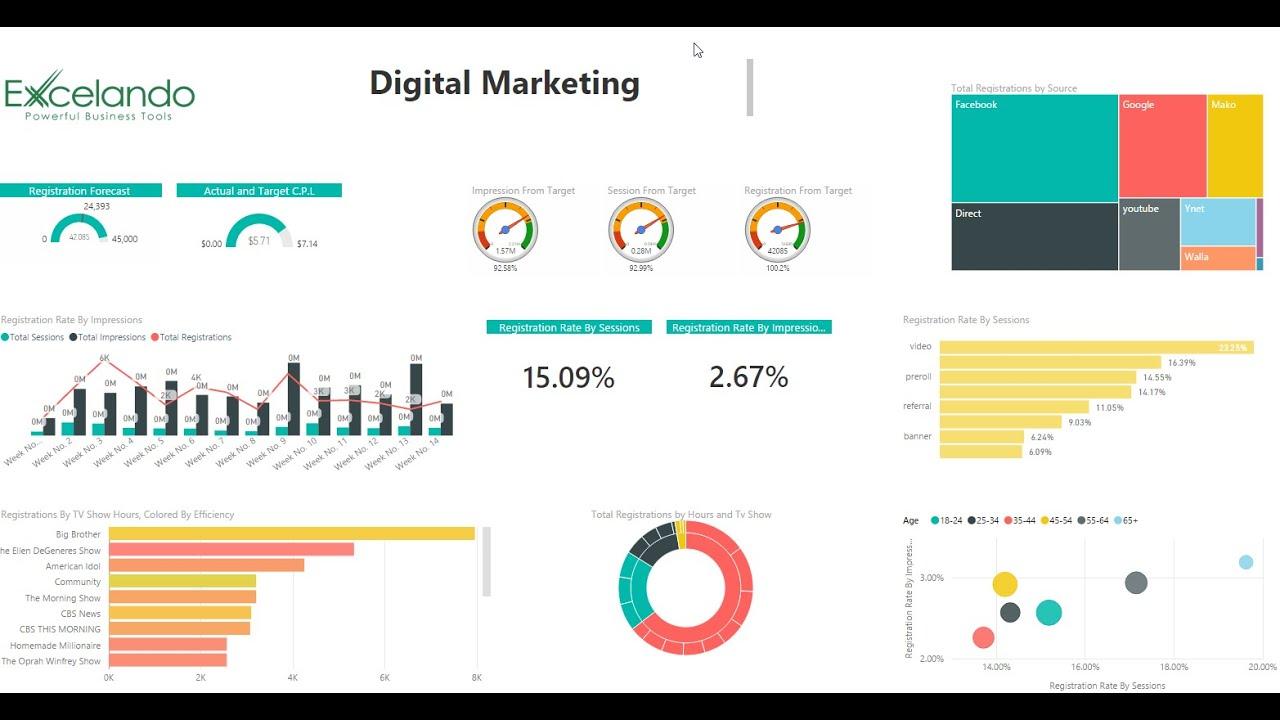 "digi marketing analysis Wiseguyreportscom adds ""general-purpose data modem market 2018 global analysis, growth  35 digi international (us) 351 company profile."