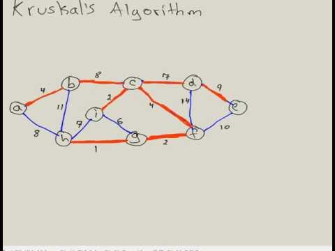 Kruskal's Algorithm: Minimum Spanning Tree (MST)