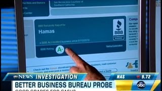 Video Better Business Bureau 20/20 Investigation download MP3, 3GP, MP4, WEBM, AVI, FLV Desember 2017