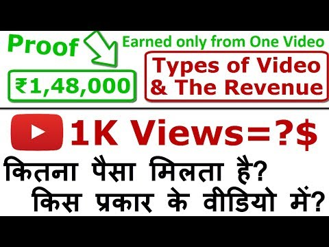 1000 Views On Youtube How Much Money | 1000 Views Par Kitne Paise Milte Hai | 1k Views Money 2019