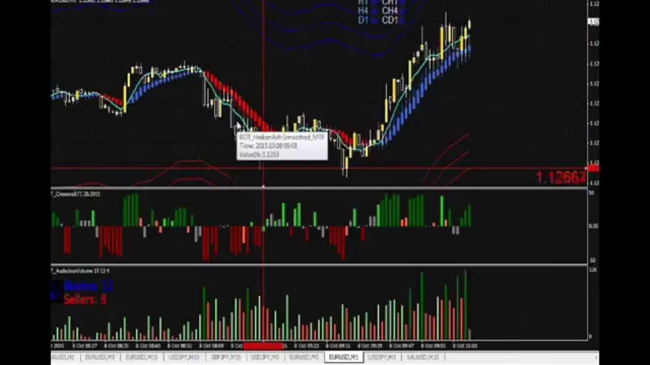 Cantor exchange binary options