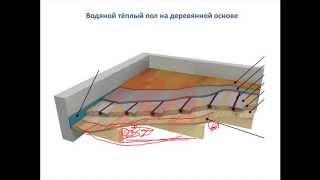 Лёгкий водяной тёплый пол(, 2015-10-17T05:26:15.000Z)