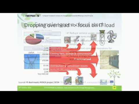 Tools and Services for Energy Management - Webinar ICTFOOTPRINT.eu