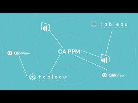 CA Project & Portfolio Management: Strategic Planning for the Agile Enterprise
