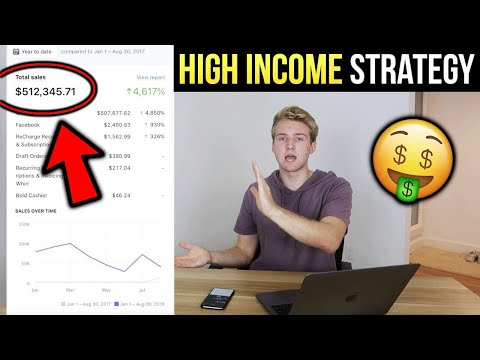 $512,345 71 On Shopify - Keys To Building A BRAND (High Income Tactics)