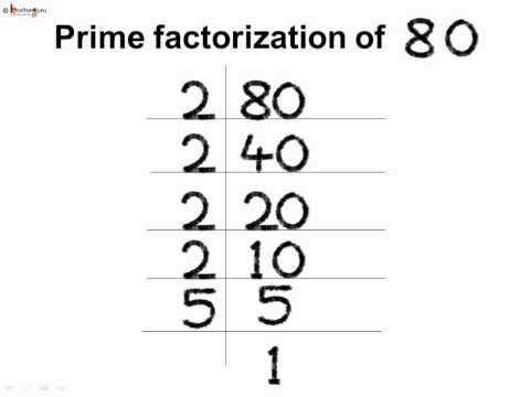 Math - Example of  LCM By Prime Factorization - English