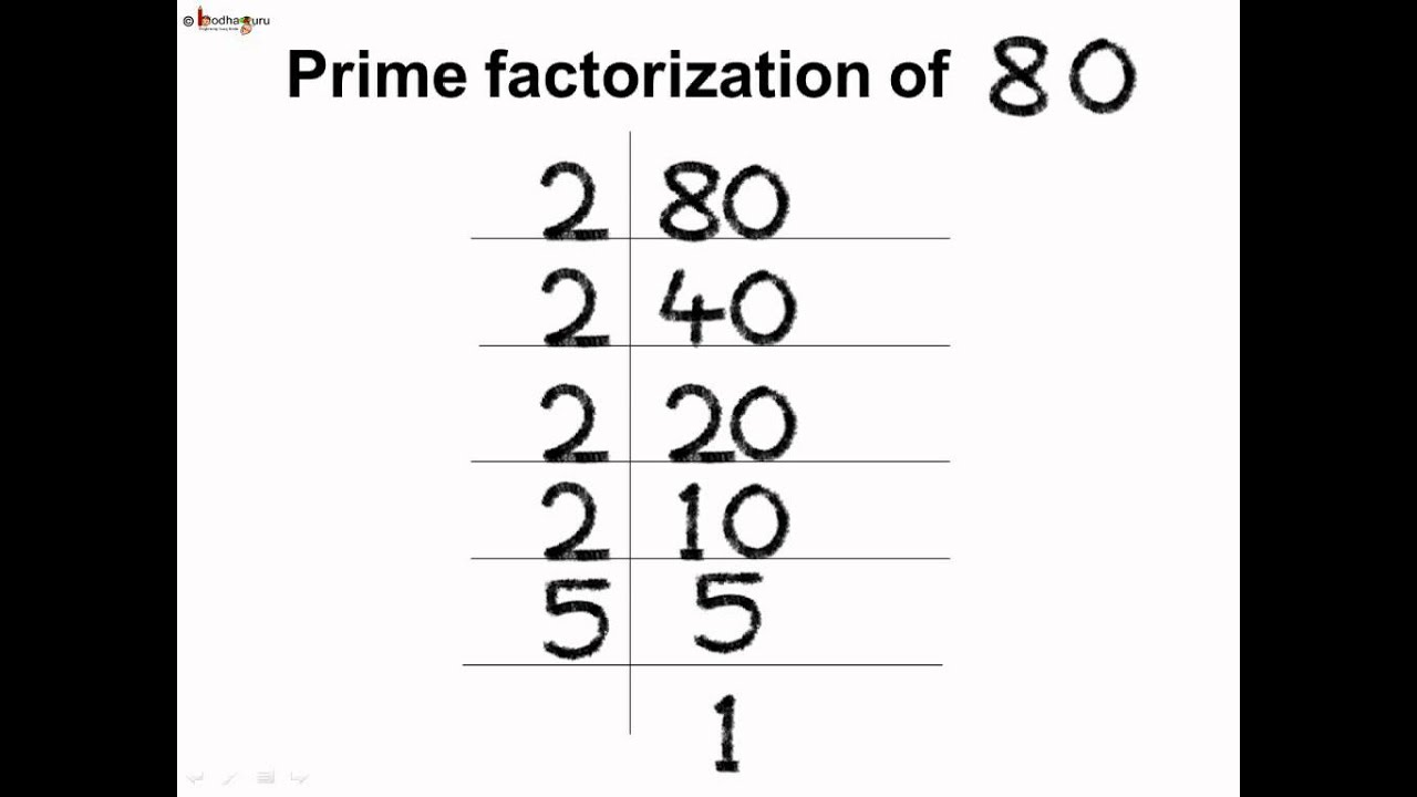 prime and composite word problems