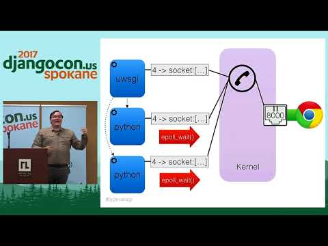 DjangoCon US 2017 -  Type UWSGI; Press Enter; What Happens? by Philip James