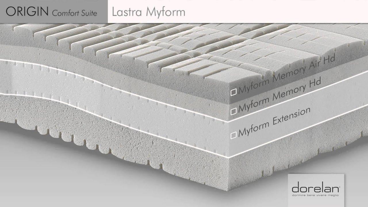 Materassi Myform.Materasso Origin Comfort Suite By Dorelan Youtube