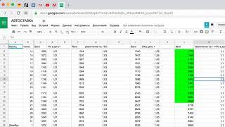 Схема 100% заработка на ставках в БК Лига Ставок. Бонусхантинг