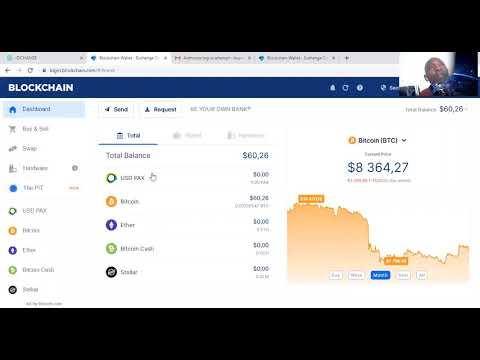 IZICHANGE : Comment échanger Ses Bitcoins En Franc Cfa. Cas Pratique