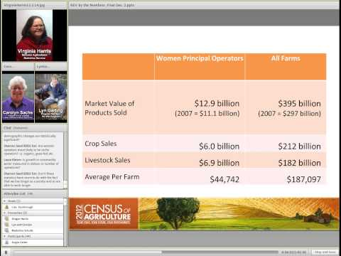 By the Numbers - What the 2012 Census of Ag Tells us about Women Farm and Ranch Operators 12.2.2014