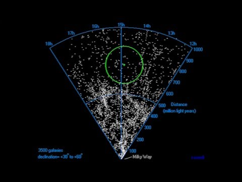 The mysteries of the Bootes Void - The biggest patch of noth