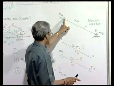 Module 4 Lecture 1 Balancing of Single Slider Machines