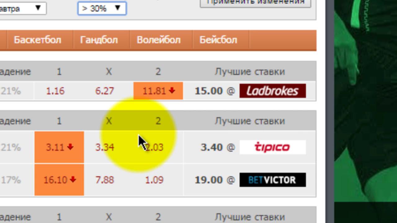 ставки транспортного налога в ульяновске в 2010 году