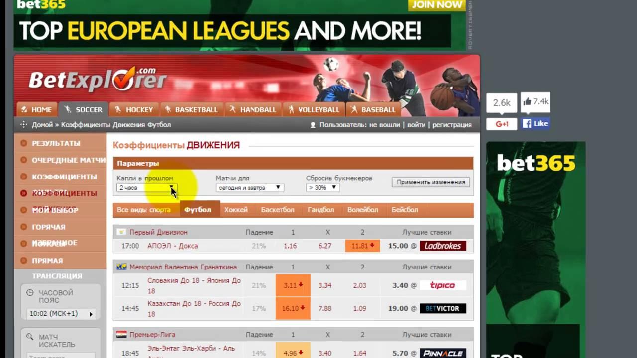 Бесплатный сайт ставки на спорт