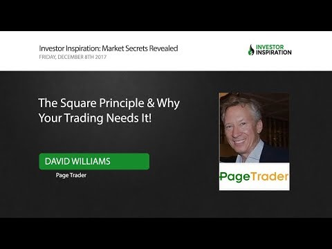 The Square Principle & Why Your Trading Needs It! | David Williams