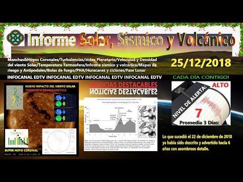 25/12 INFORME SOLAR Y SÍSMICO - UN DESASTRE ANUNCIADO HACÍA AÑOS