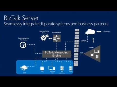 TechEd Europe 2013 Introducing Microsoft BizTalk Server 2013