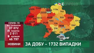 Коронавірус в Україні статистика за 14 серпня
