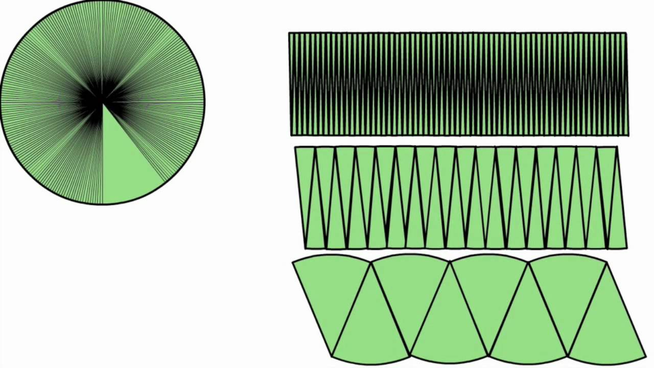 medium resolution of Area of Circles (solutions