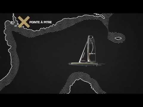 Vidéo Spindrift 2 : La Route du Rhum