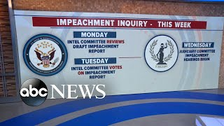 The week ahead for next phase of impeachment showdown | ABC News