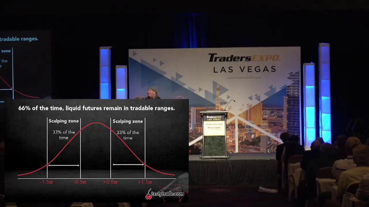 Stock Market Futures Strategies and Perspective - Tom Sosnoff