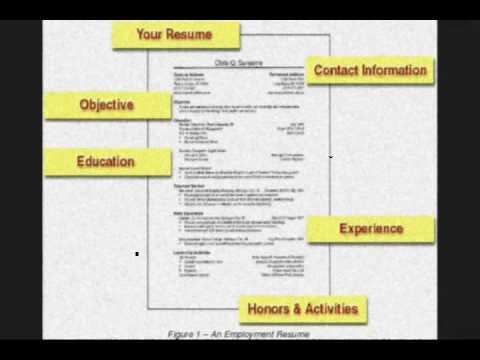 How To Write A Resume   With No Job Experience  How To Make A Resume With No Job Experience