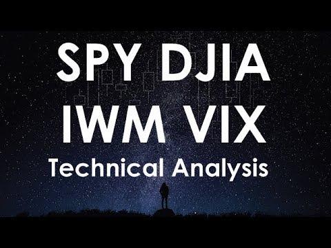 SPY IWM QQQ XLF VIX Technical Analysis Chart 10/29/2018 by ChartGuys.com