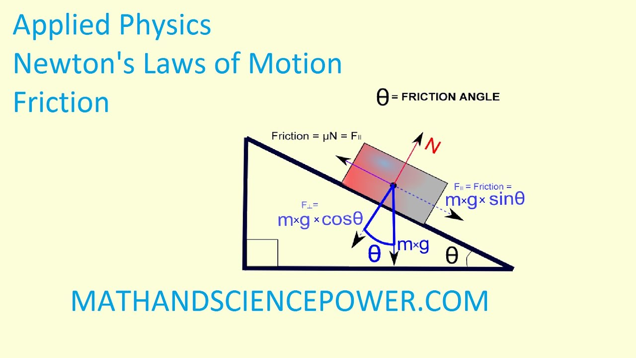 laws of physics Quantum mechanics is the body of scientific laws that describe the wacky behavior of photons, electrons and the other particles that make up the universe quantum mechanics is the branch of.