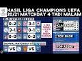 Hasil & Klasemen Liga Champions 2020 Terbaru: Liverpool vs Atalanta, Inter vs Madrid | Jadwal UCL
