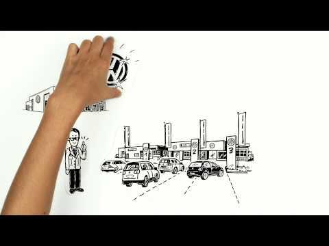 Volkswagen Fleet Service
