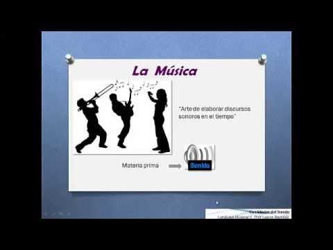 Clase de Lenguaje Musical. Cualidades del Sonido.